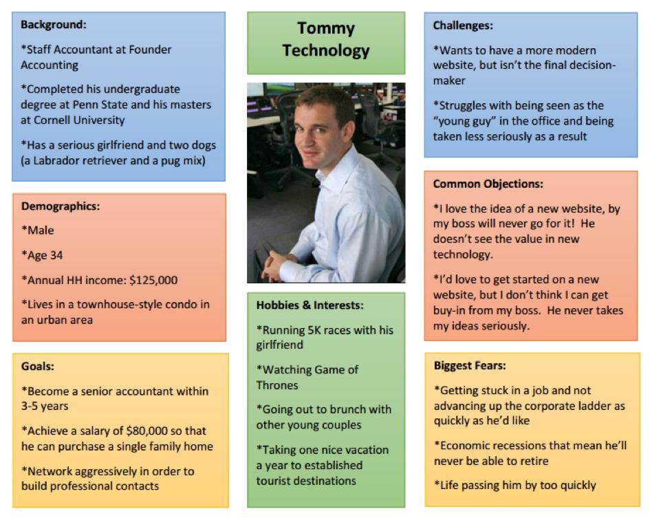 An example customer persona.